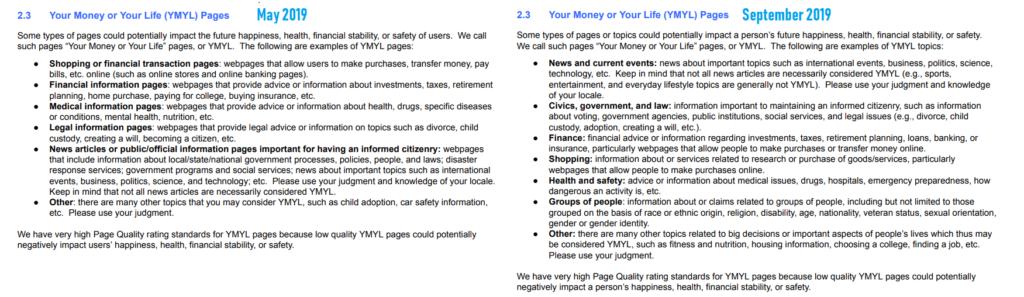 E-A-T opísané v Google Quality Guidelines